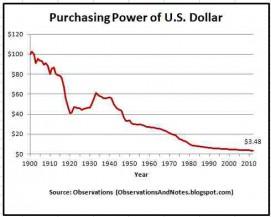 puterea-de-cumparare-a-dolarului